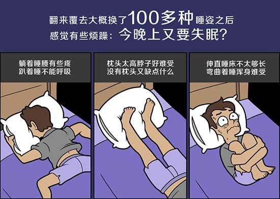 入睡时间比以往推后1-3个小时,患者说本来也很困,也想睡觉,可躺在床上